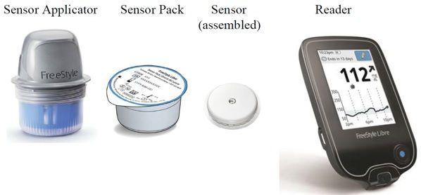 Abbott - Freestyle Libre 14 Day Flash Glucose Monitoring